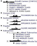 Central Jersey Council Index of USN Ships